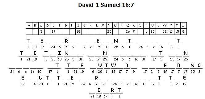 Bible Verse Worksheet -